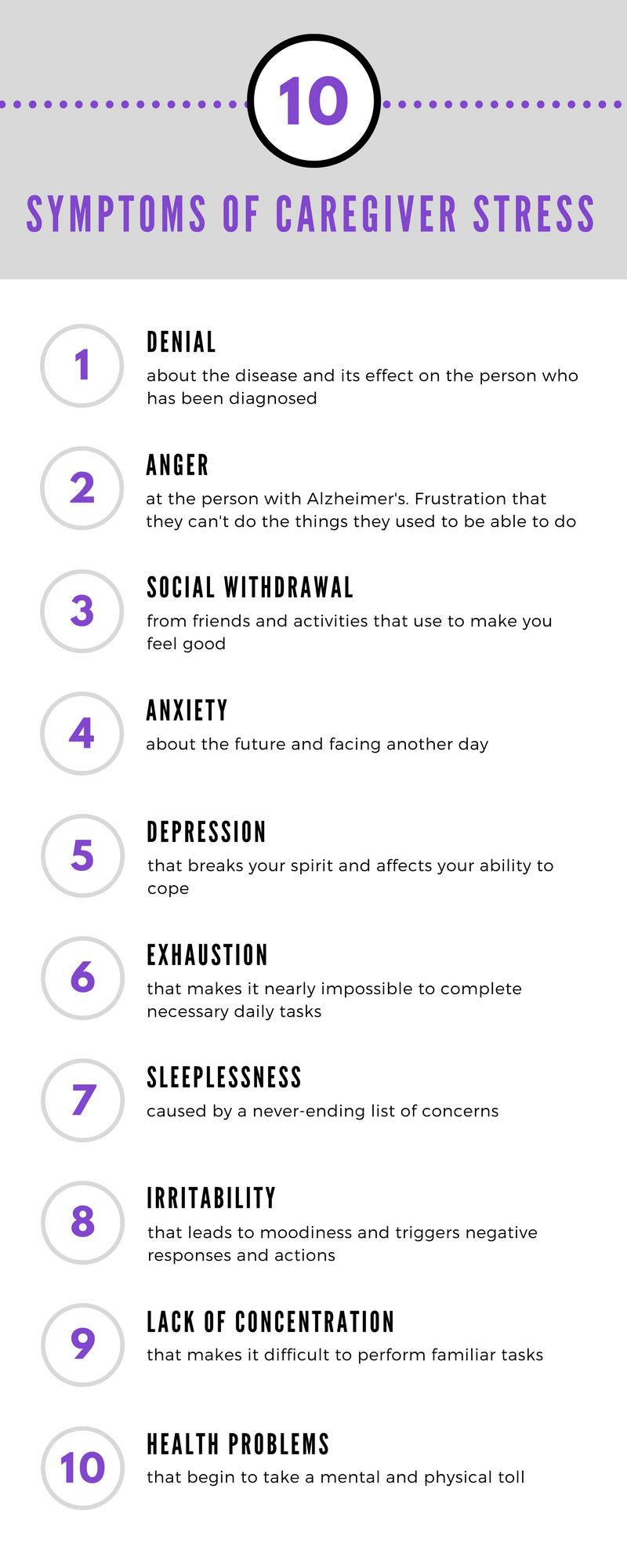 Infographic highlighting the 10 symptoms of caregiver stress